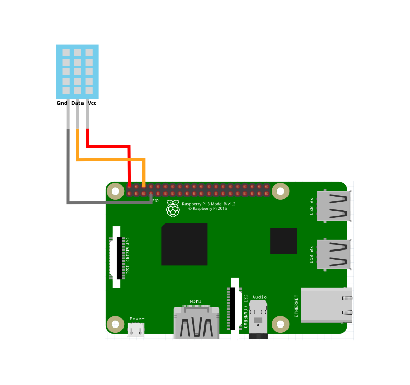 Outstanding Home Temperature Bot With Raspberry Pi And Dht11 Sensor Marko Wiring Database Ilarigelartorg